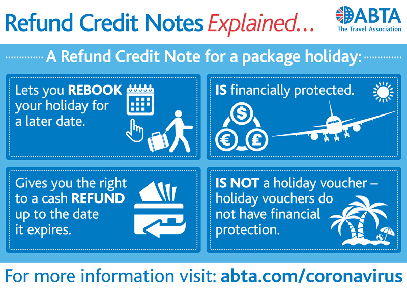 ABTA - Refund Credit Notes